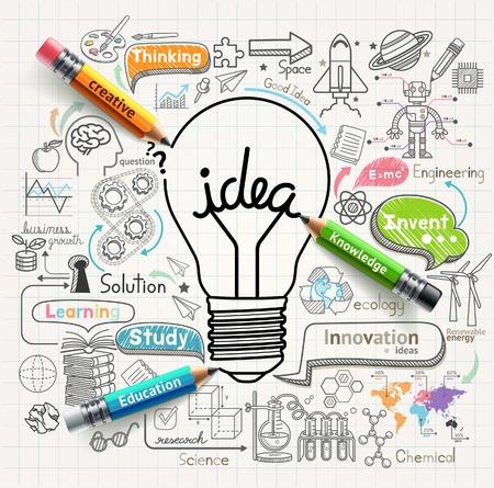 Startup - Initiate - Invest - Incubate at Biznox